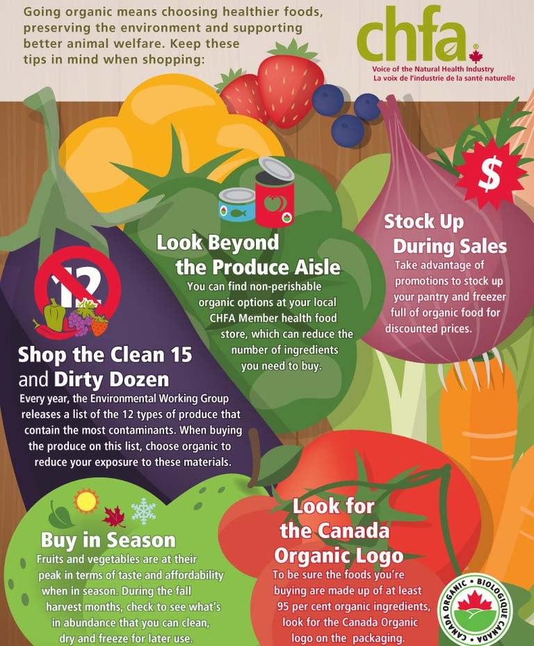 shopping organic